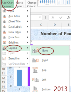 Button add chart element   legend none excel also format column jan   working with numbers rh jegsworks