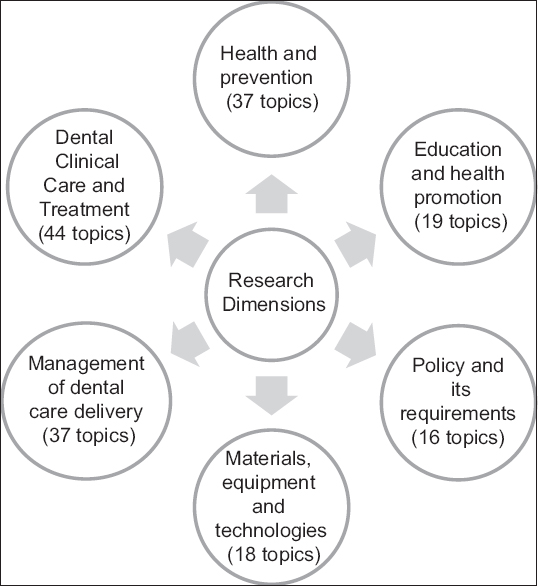 Journal of Education and Health Promotion: Browse articles