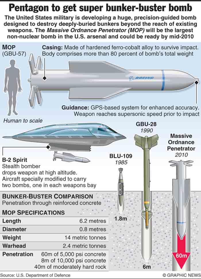 Siap Digunakan di Korea Utara. Upgrade Bom Terbesar Amerika Selesai