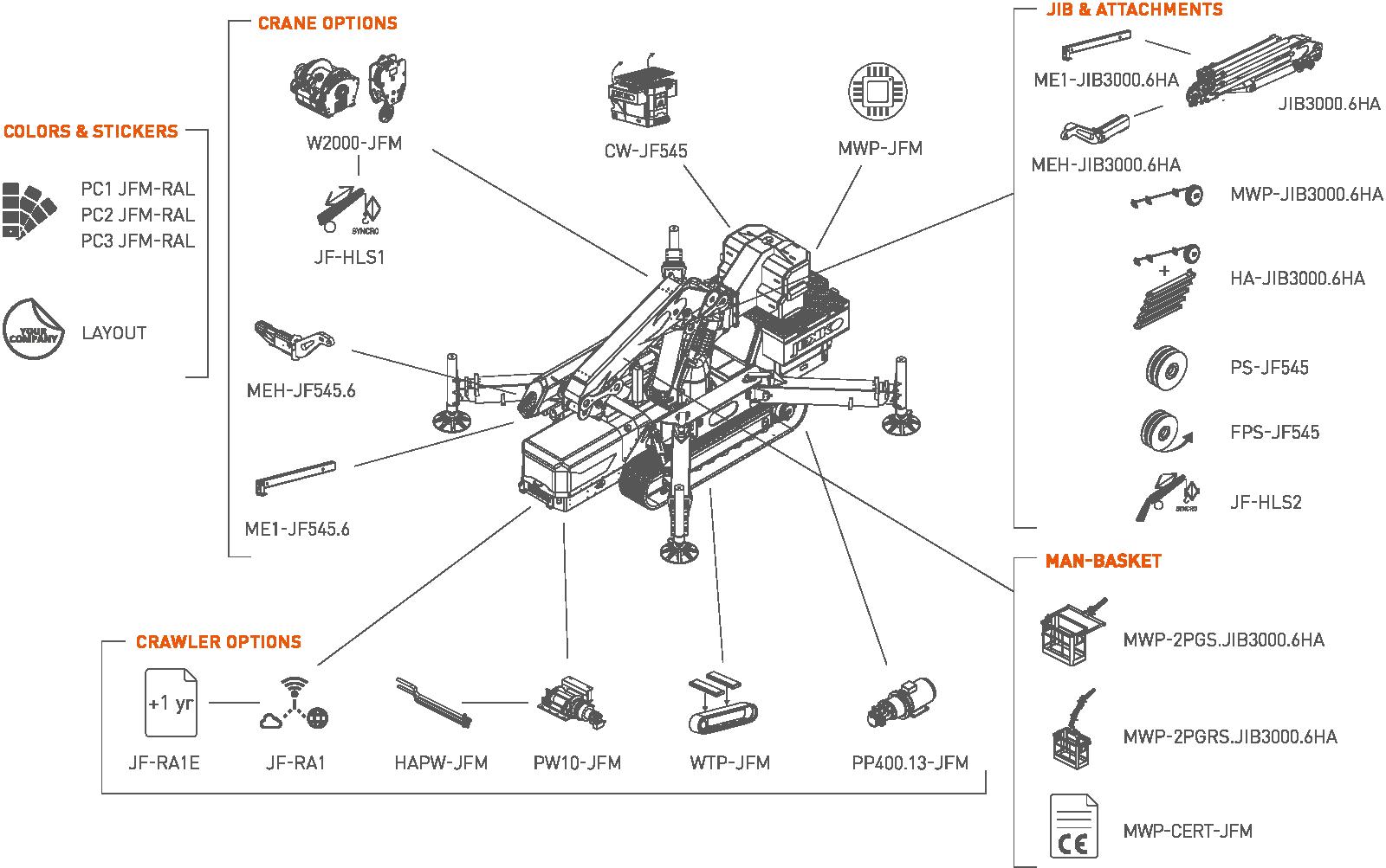Mini Grue Araignee Sur Chenilles Articulee Jf545