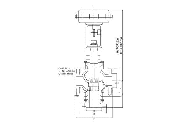 Pneumatic Diaphragm Control Valve,Modulating Type Controls