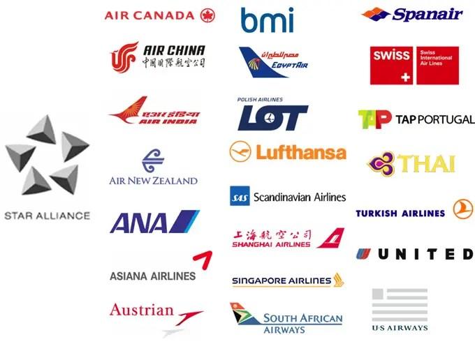 star-alliance-partners-kris-flyer