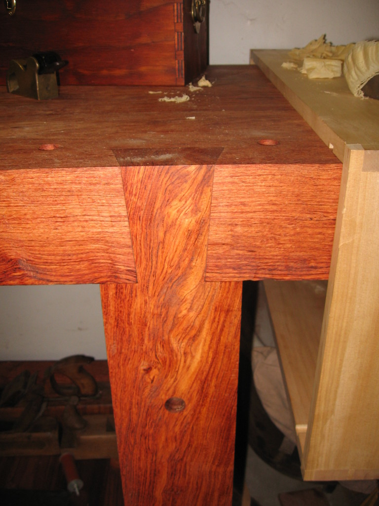 Woodworking Blog Aggregator