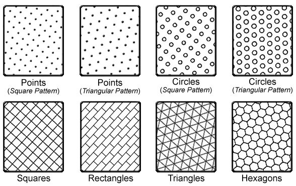 Patterns With Shapes « Design Patterns