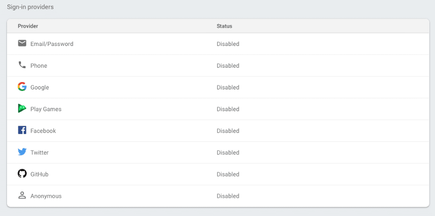 SPA Application using Vue js, Vuex, Vuetify, and Firebase (Part 4)