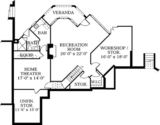 Interior design insight- related to why basements are so