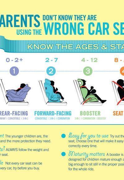 When To Transition To A Booster Seat & Booster Seat Safety Tips