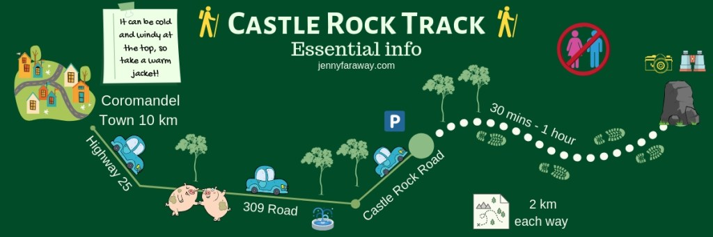 Infographic Map to Castle Rock Track