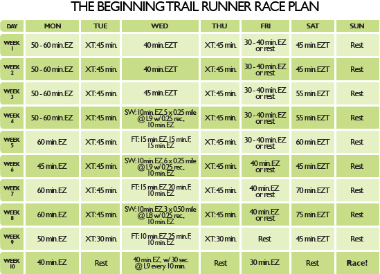 How to train for your first trail race