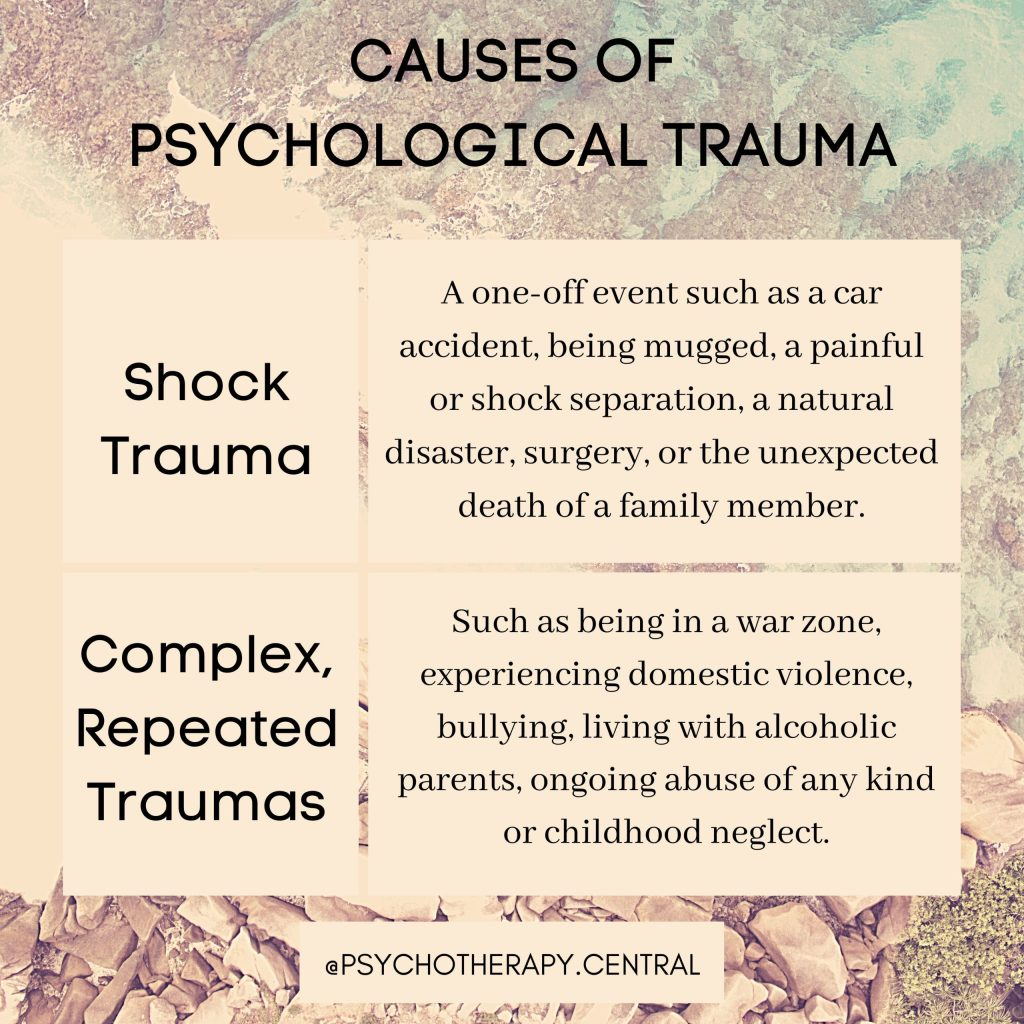 CAUSES-OF-PSYCHOLOGICAL-TRAUMA