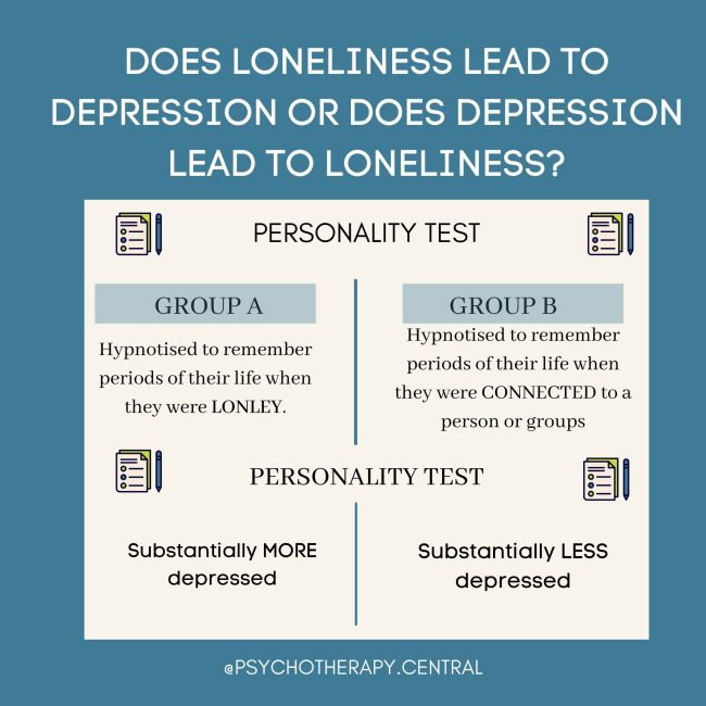 does-loneliness-lead-to-depression