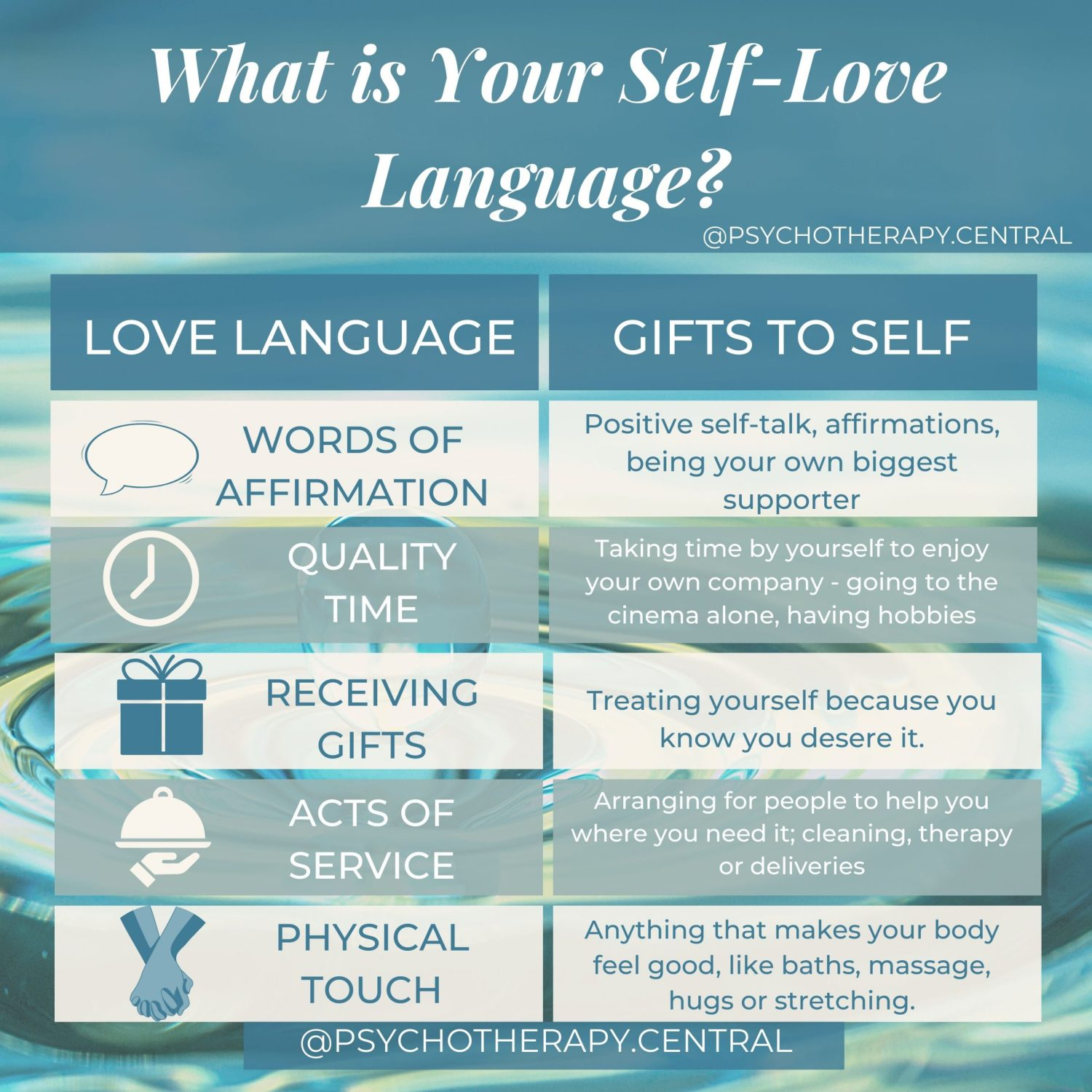 what is your self-love language