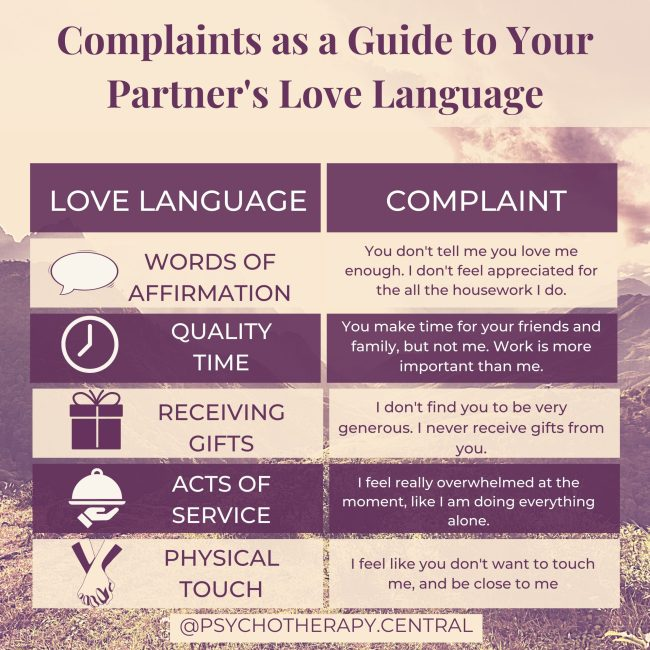 Complaints as a Guide to Your Partner's Love Language