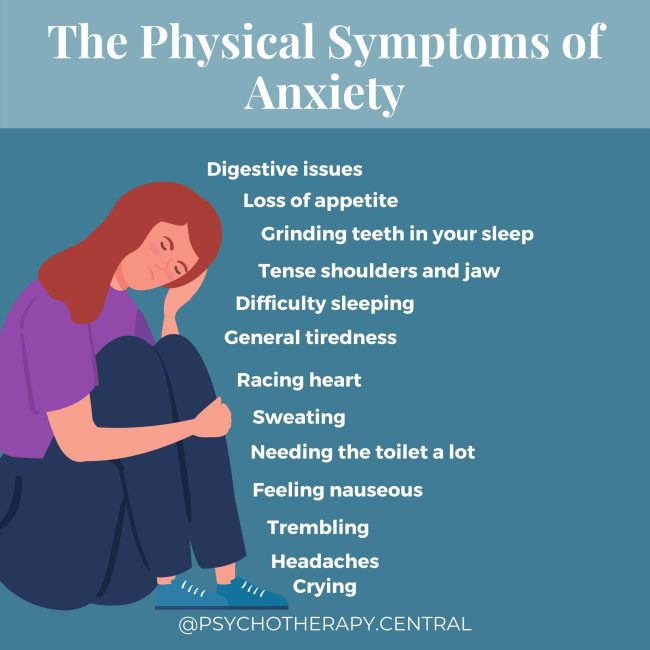 Anxiety Has Physical Symptoms