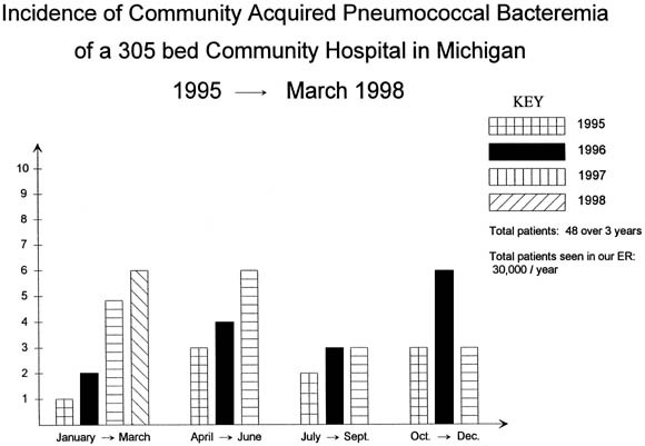 References in Fulminate pneumococcal septicemia in the