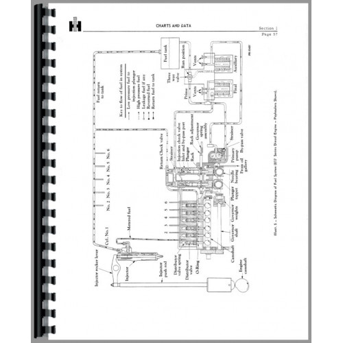 International Harvester TD9 Crawler Diesel Pump Service Manual