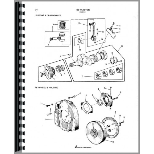 Allis Chalmers 160 Tractor Parts Manual