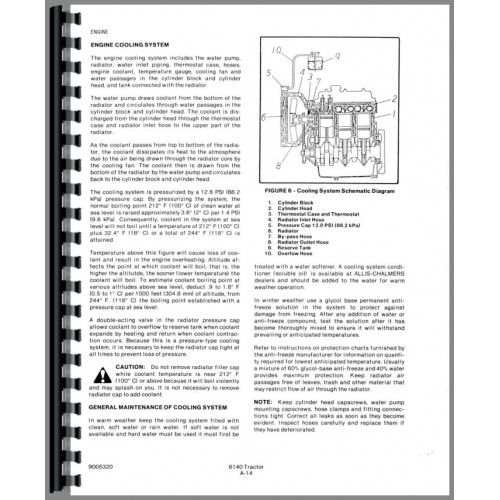 Allis Chalmers 6140 Engine Service Manual
