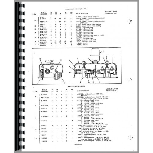 Allis Chalmers A Tractor Parts Manual