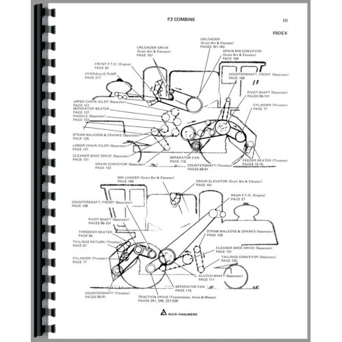 Allis Chalmers F2 Combine Parts Manual (SN# 39201 & up)