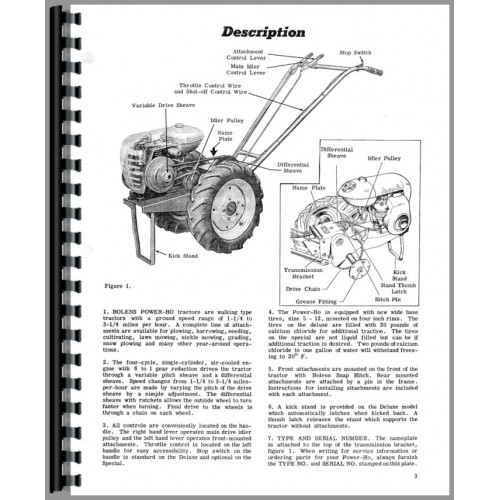 Bolens 12BA02 Power-Ho Walk Behind Tractor Operators Manual