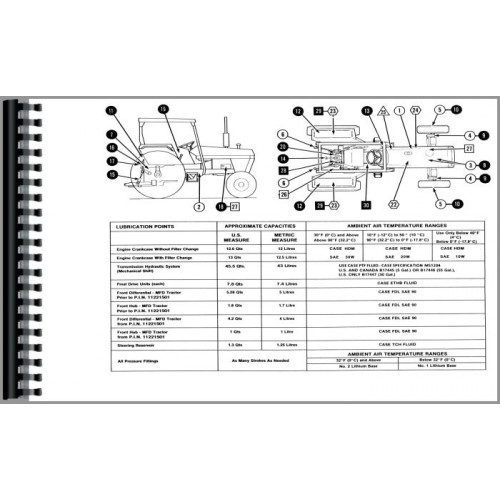 Case 1594 Tractor Operators Manual