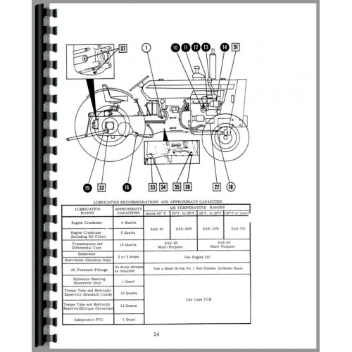 Case 530 Industrial Tractor Operators Manual