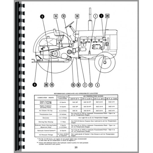 Case 930 Tractor Operators Manual (SN# Prior to 8229001