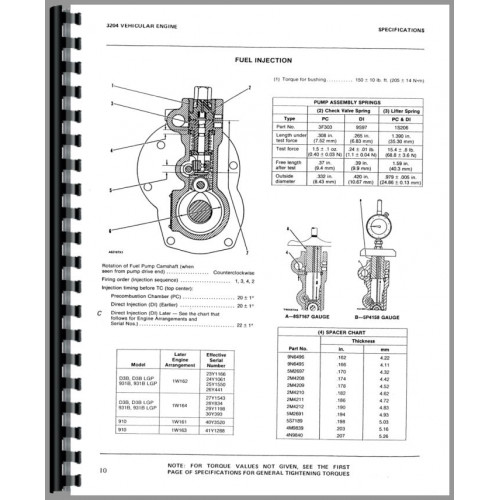 Caterpillar 910 Wheel Loader Service Manual (SN# 80U1 and Up)