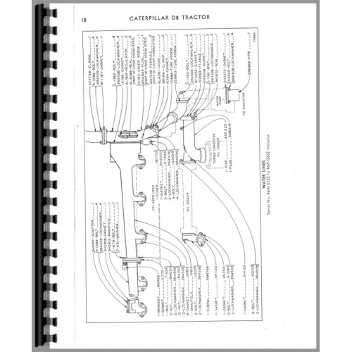 Caterpillar D8H Crawler Parts Manual (SN# 46A10725-46A24432)