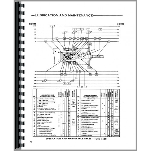Ford 750 Tractor Loader Backhoe Operators Manual