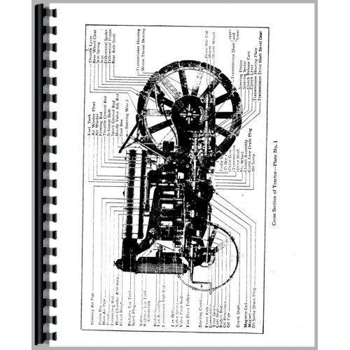 Ford Fordson Tractor Service Manual (1917-1928)