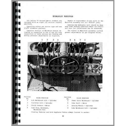 Galion T-500 Grader Operators Manual
