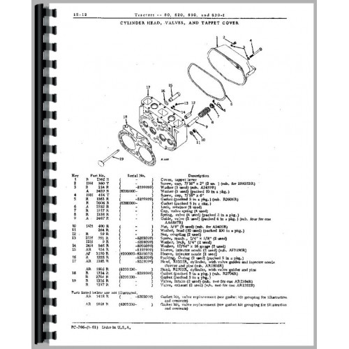 JOHN DEERE 820 IGNITION WIRING DIAGRAM Auto Electrical