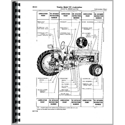John Deere BNH Tractor Service Manual (SN# 96000 and Up