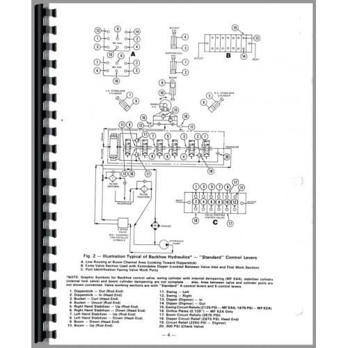Massey Ferguson 54A Backhoe Attachment Service Manual