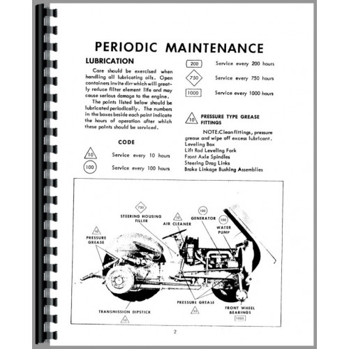 Ferguson TEA20 Tractor Operators Manual (SN# 172501 and Up