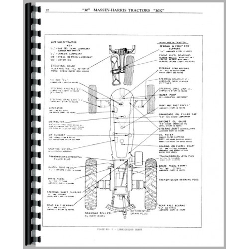 Massey Harris 30 Tractor Operators Manual