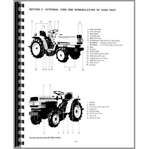 Mitsubishi MT160 Tractor Operators Manual