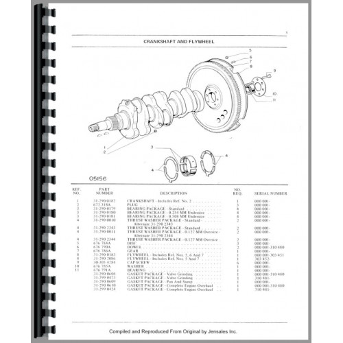 Oliver 1265 Tractor Parts Manual (Utility & Orchard FWA)