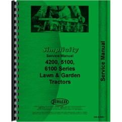 Simplicity 4211 Wiring Diagram Yamaha Electric Guitar Lawn Garden Tractor Service Manual 6100 Gardentractor 97985 1 500x500 Jpg