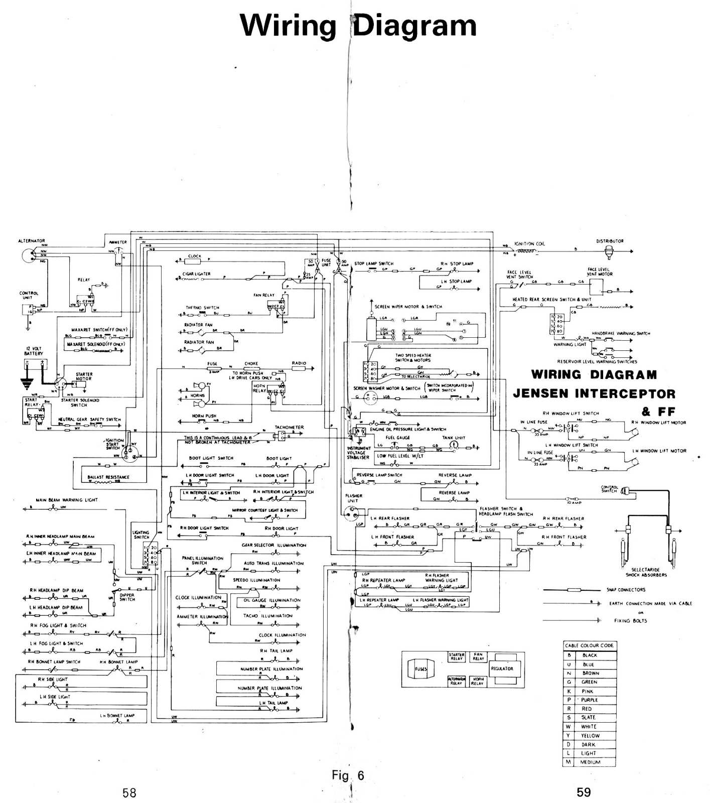 Jensen Interceptor Wiring Diagram : 33 Wiring Diagram