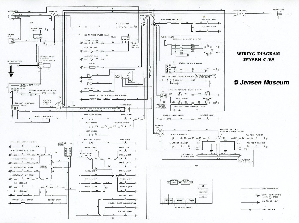medium resolution of jensen cv8 mk i u0026 mk ii wiring diagram the jensen museumjensen cv8 mk i
