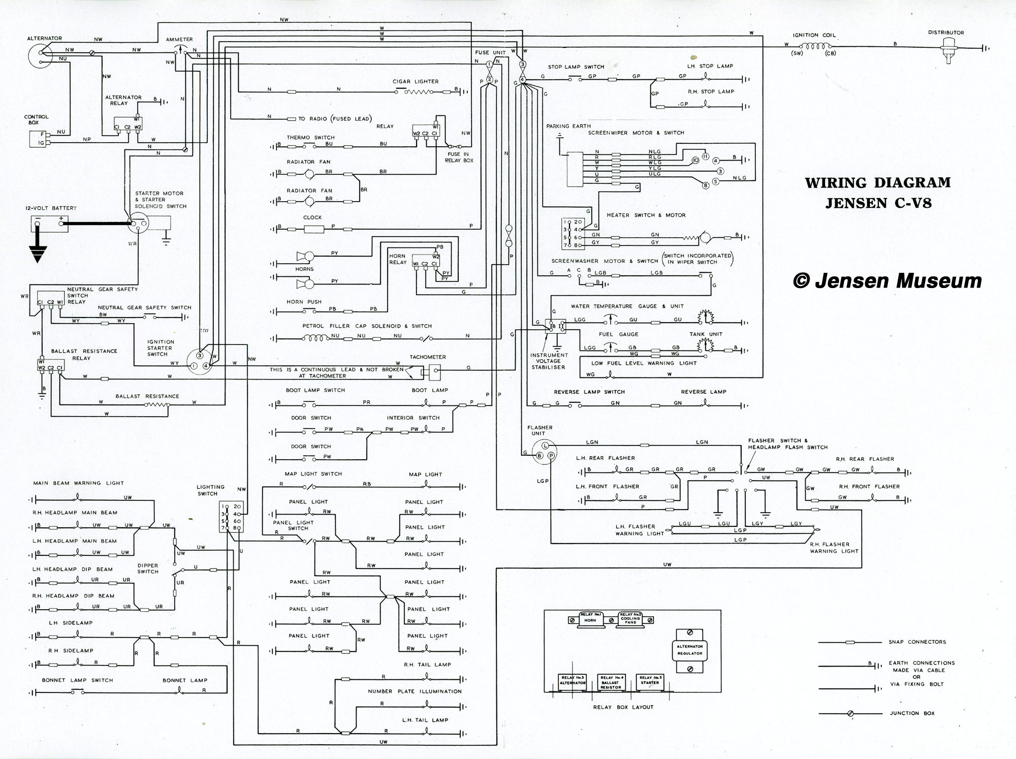 hight resolution of jensen cv8 mk i u0026 mk ii wiring diagram the jensen museumjensen cv8 mk i
