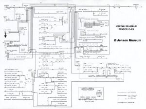 Jensen CV8 MKI & MKII Wiring Diagram  The Jensen Museum