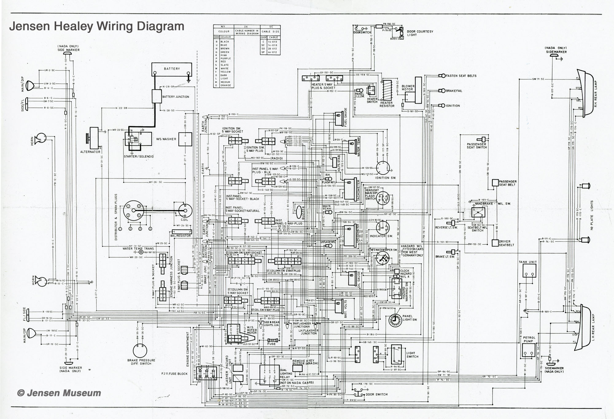 hight resolution of jensen healey wiring diagram the jensen museumjensen healey wiring diagram full size is 2000 1365