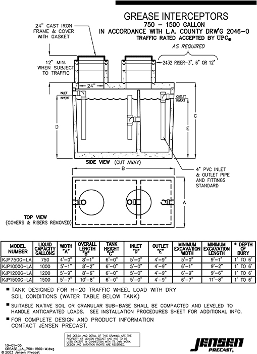 Apc Mini Chopper Wiring Diagram. Mini. Auto Wiring Diagram