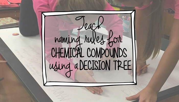 "Teach ""naming compounds"" with a decision tree"