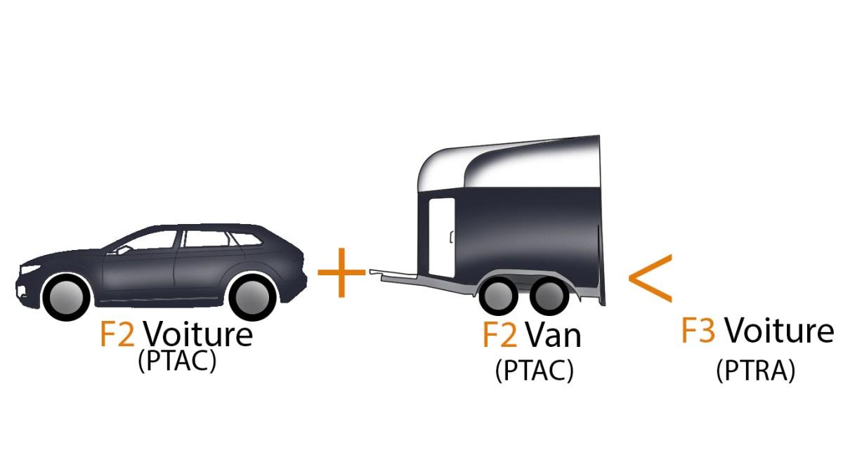 tracter un van