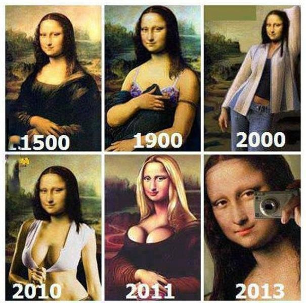 Mona Lisa Through the Centuries